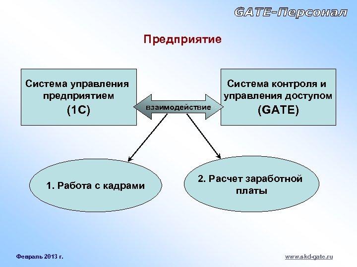 Предприятие Система управления предприятием (1 С) 1. Работа с кадрами Февраль 2013 г. Система
