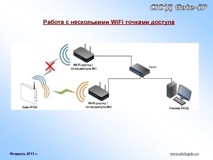 Работа с несколькими Wi. Fi точками доступа Февраль 2013 г. www. skd-gate. ru