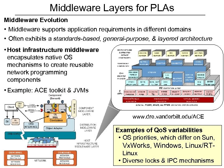 Middleware Layers for PLAs Middleware Evolution • Middleware supports application requirements in different domains