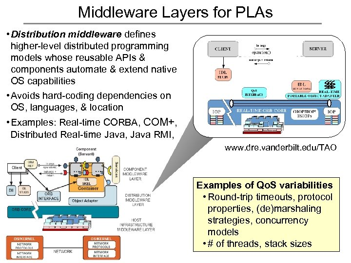 Middleware Layers for PLAs • Distribution middleware defines higher-level distributed programming models whose reusable