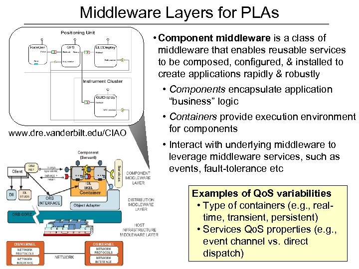 Middleware Layers for PLAs • Component middleware is a class of middleware that enables