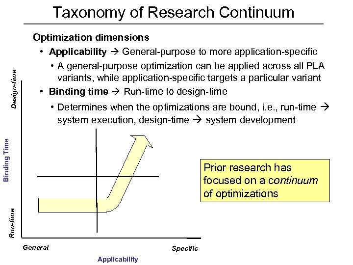 Optimization dimensions • Applicability General-purpose to more application-specific • A general-purpose optimization can be