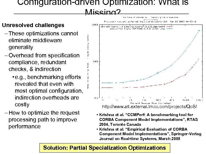 Configuration-driven Optimization: What is Missing? Unresolved challenges – These optimizations cannot eliminate middleware generality