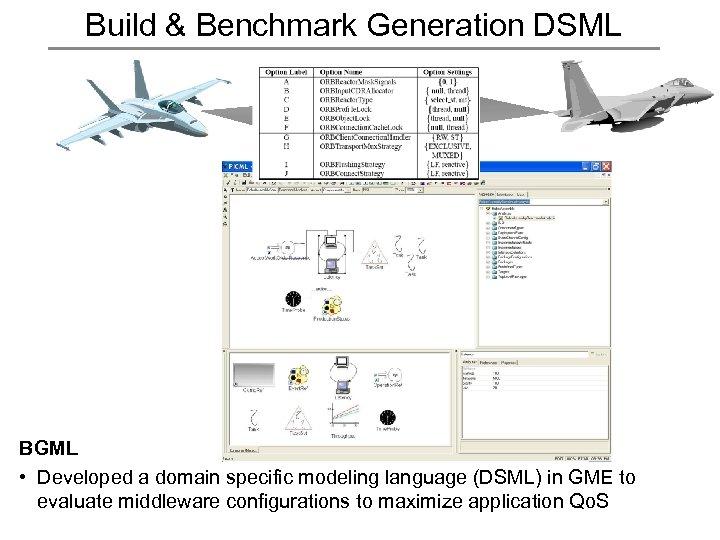 Build & Benchmark Generation DSML BGML • Developed a domain specific modeling language (DSML)