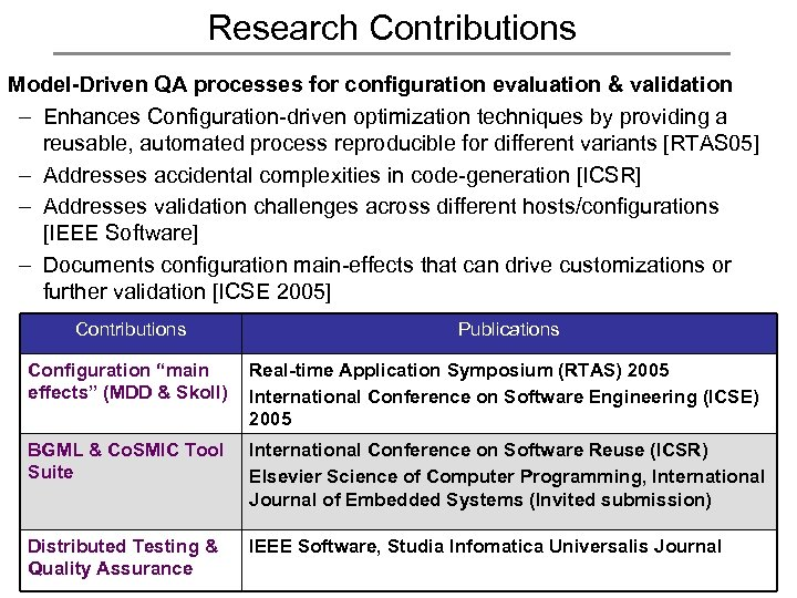 Research Contributions Model-Driven QA processes for configuration evaluation & validation – Enhances Configuration-driven optimization