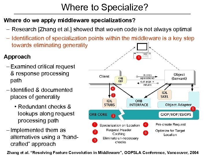 Where to Specialize? Where do we apply middleware specializations? – Research [Zhang et al.