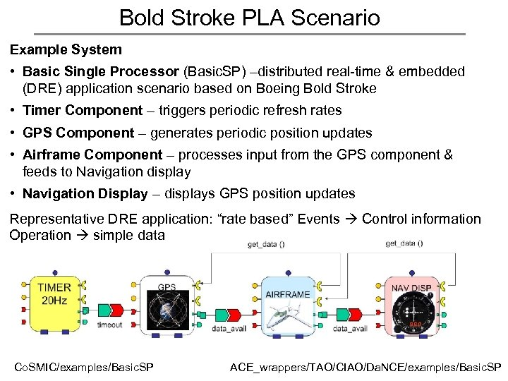 Bold Stroke PLA Scenario Example System • Basic Single Processor (Basic. SP) –distributed real-time