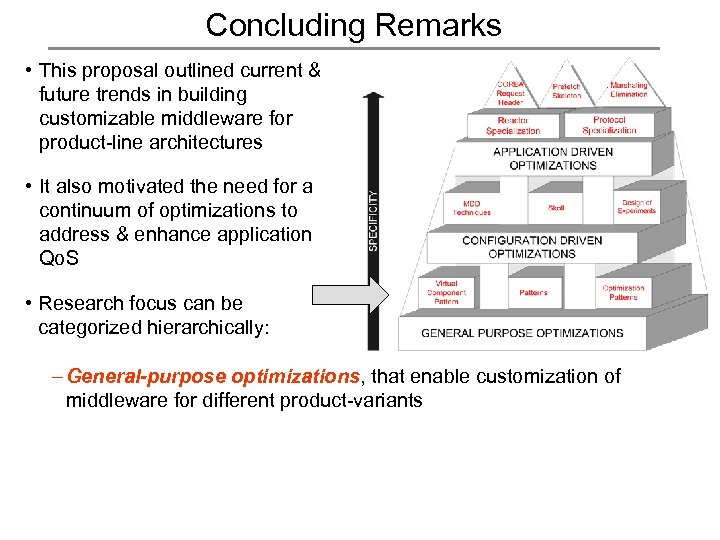 Concluding Remarks • This proposal outlined current & future trends in building customizable middleware