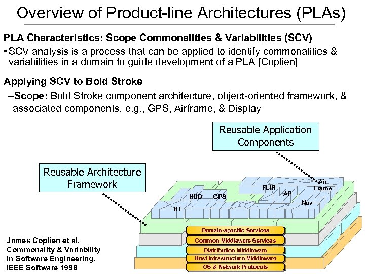 Overview of Product-line Architectures (PLAs) PLA Characteristics: Scope Commonalities & Variabilities (SCV) • SCV