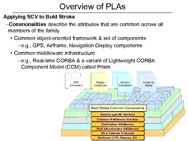Overview of PLAs Applying SCV to Bold Stroke –Commonalities describe the attributes that are