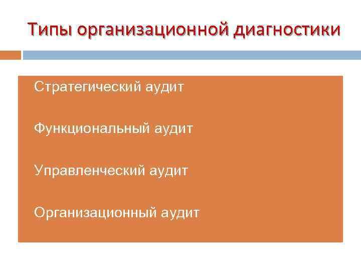 Типы организационной диагностики Стратегический аудит Функциональный аудит Управленческий аудит Организационный аудит