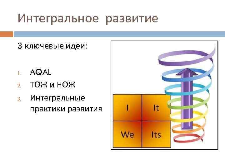 Интегральное развитие 3 ключевые идеи: 1. 2. 3. AQAL ТОЖ и НОЖ Интегральные практики