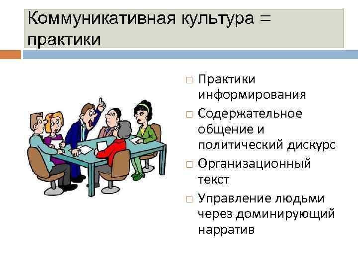 Коммуникативная культура = практики Практики информирования Содержательное общение и политический дискурс Организационный текст Управление