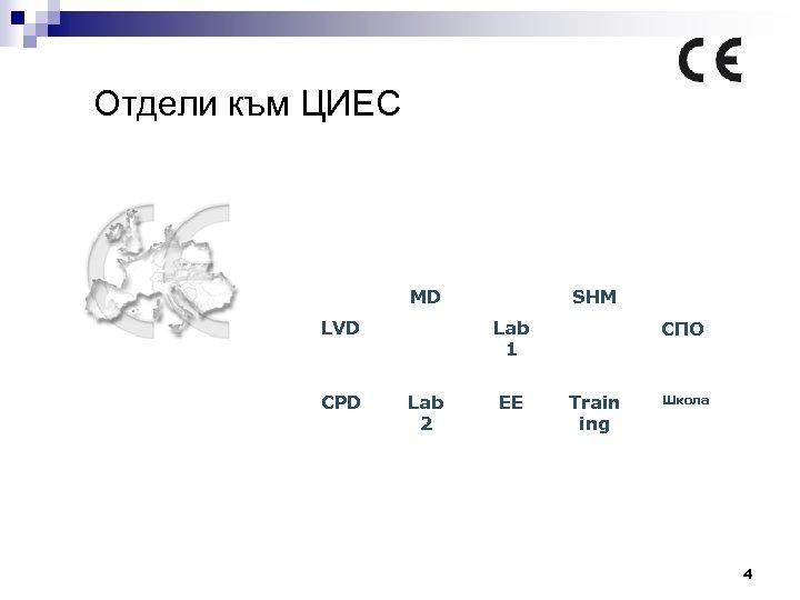 Отдели към ЦИЕС MD LVD CPD SHM Lab 1 Lab 2 EE СПО Train