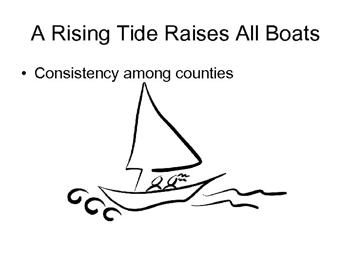 A Rising Tide Raises All Boats • Consistency among counties