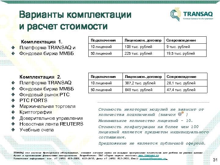 Варианты комплектации и расчет стоимости Комплектация 1. Платформа TRANSAQ и Фондовая биржа ММВБ Подключения