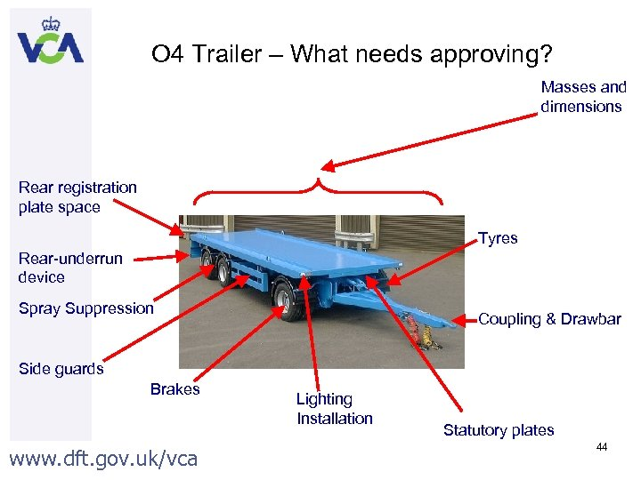 O 4 Trailer – What needs approving? Masses and dimensions Rear registration plate space