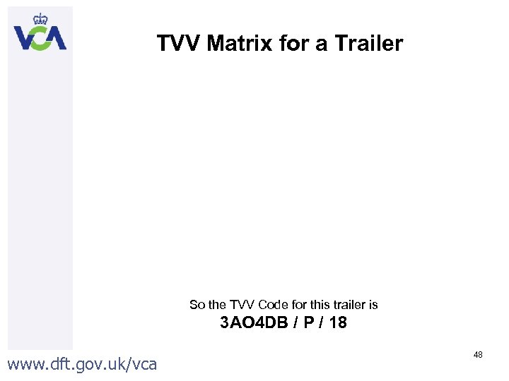 TVV Matrix for a Trailer So the TVV Code for this trailer is 3