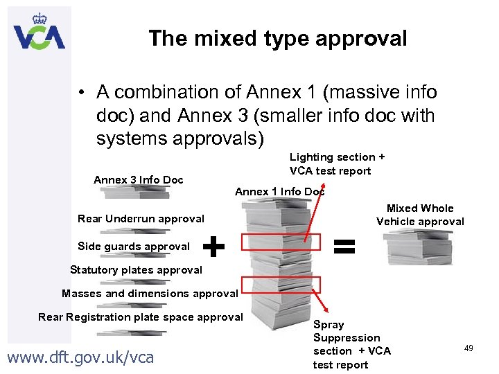 The mixed type approval • A combination of Annex 1 (massive info doc) and