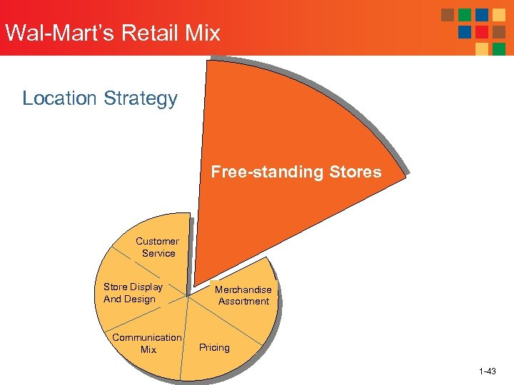 retail report and the retail mix of walmart Walmart inc (nyse: wmt) helps people around the world save money and live better - anytime and anywhere - in retail stores, online, and through their mobile devices each week, nearly 270 million customers and members visit our more than 11,700 stores under 65 banners in 28 countries and ecommerce websites.