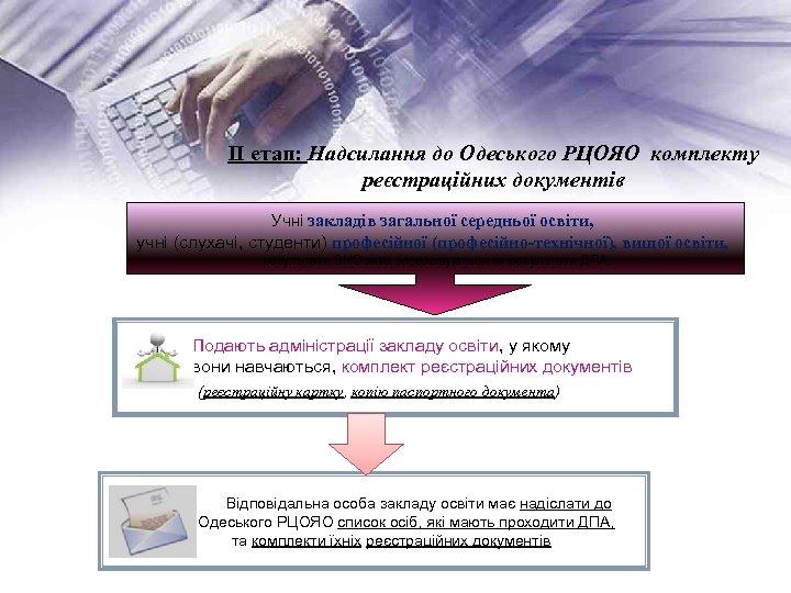 ІІ етап: Надсилання до Одеського РЦОЯО комплекту реєстраційних документів Учні закладів загальної середньої освіти,