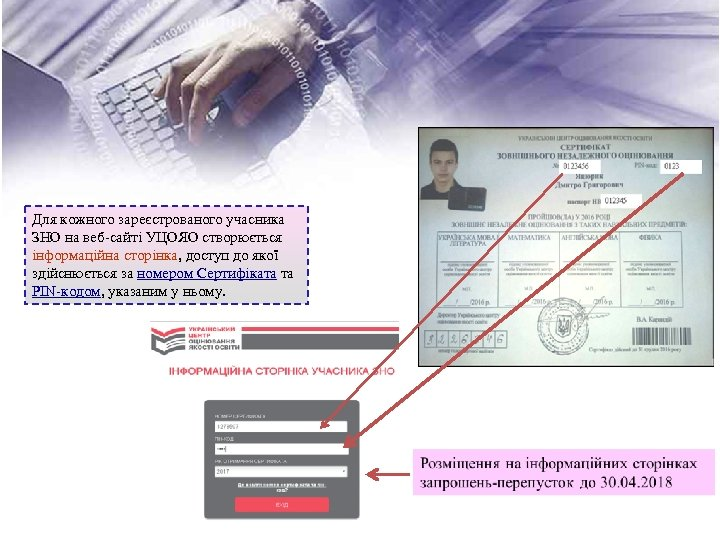 Для кожного зареєстрованого учасника ЗНО на веб-сайті УЦОЯО створюється інформаційна сторінка, доступ до якої