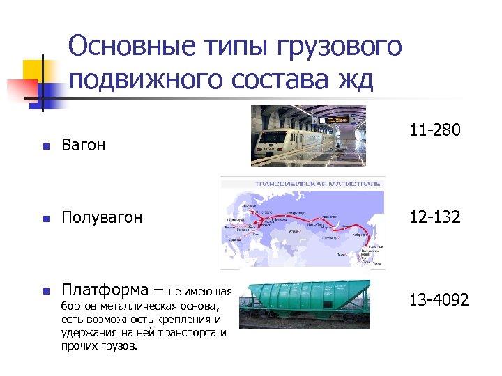 Основные типы грузового подвижного состава жд n Вагон n Полувагон n Платформа – не