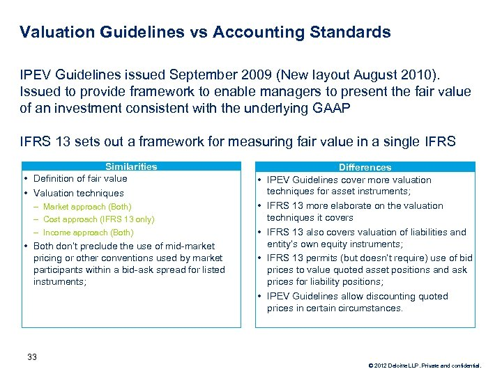 Valuation Guidelines vs Accounting Standards IPEV Guidelines issued September 2009 (New layout August 2010).