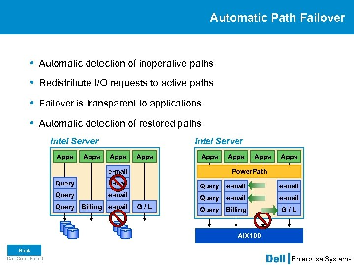 Automatic Path Failover • Automatic detection of inoperative paths • Redistribute I/O requests to
