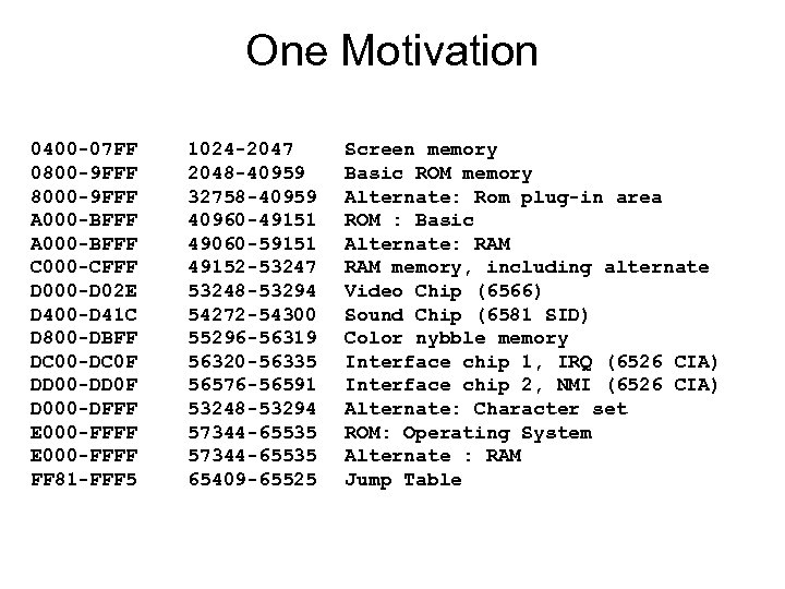 One Motivation 0400 -07 FF 0800 -9 FFF 8000 -9 FFF A 000 -BFFF