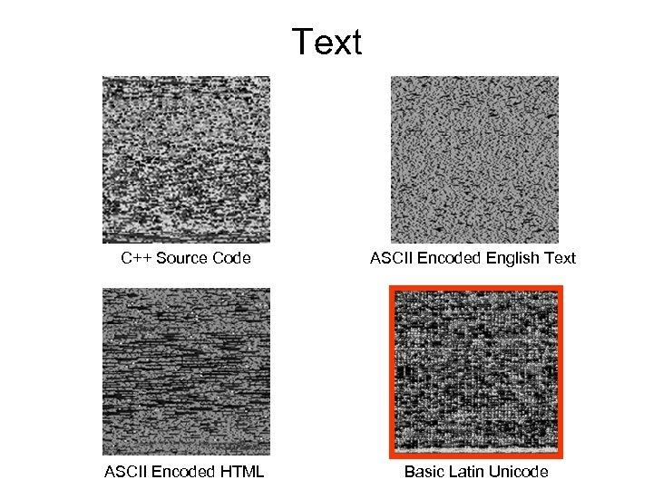 Text C++ Source Code ASCII Encoded English Text ASCII Encoded HTML Basic Latin Unicode