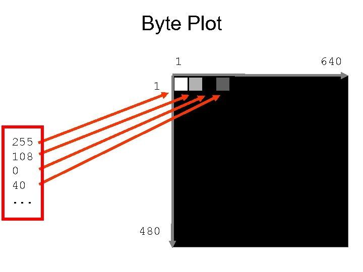 Byte Plot 1 1 255 108 0 40. . . 480 640