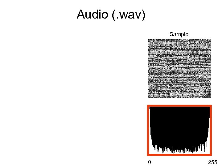 Audio (. wav) Sample 0 255