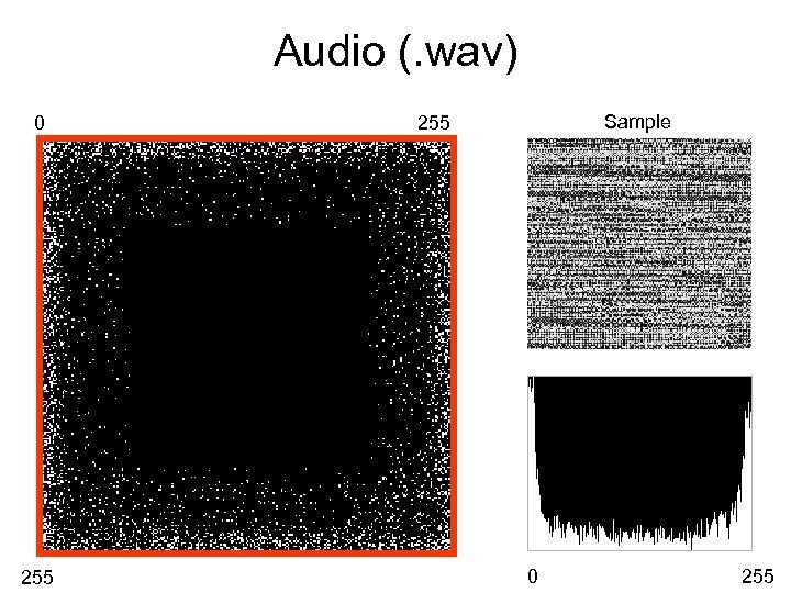 Audio (. wav) 0 255 Sample 255 0 255