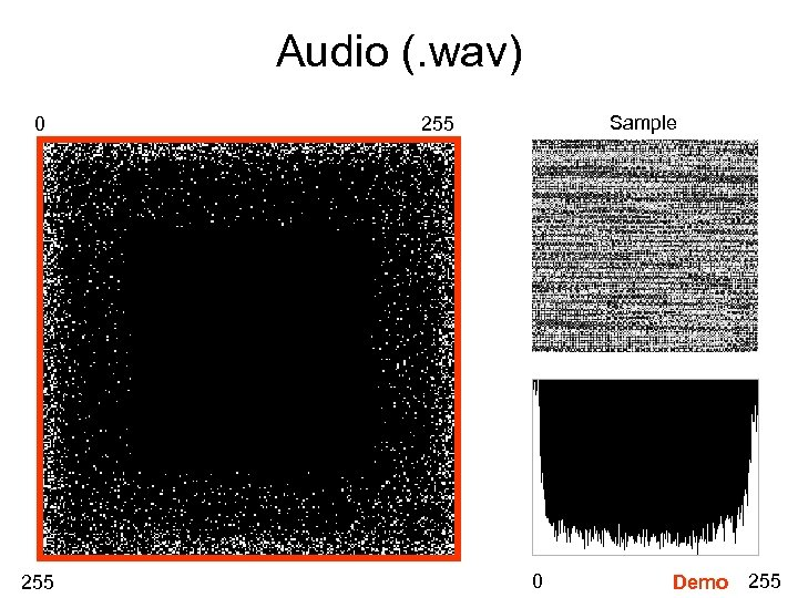 Audio (. wav) 0 255 Sample 255 0 Demo 255