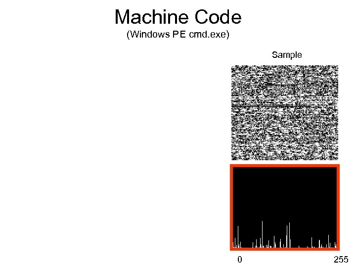 Machine Code (Windows PE cmd. exe) Sample 0 255