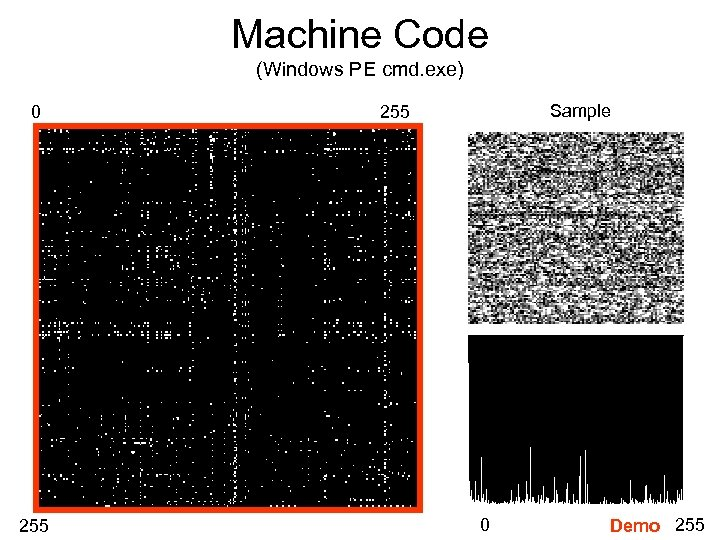 Machine Code (Windows PE cmd. exe) 0 255 Sample 255 0 Demo 255