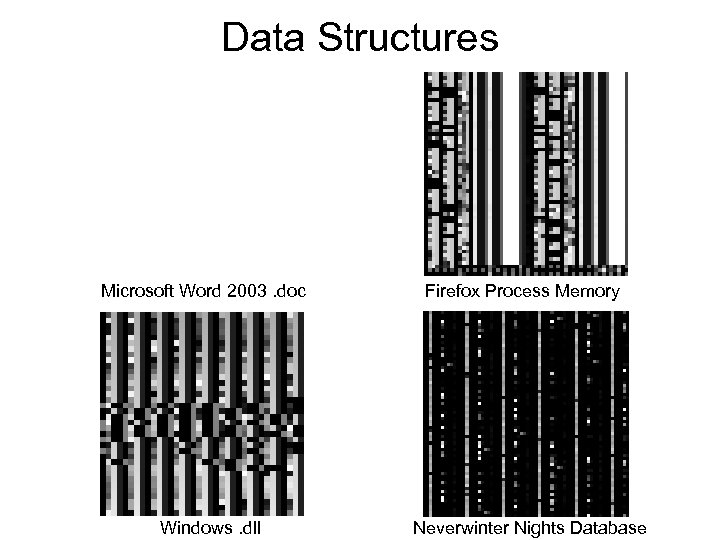 Data Structures Microsoft Word 2003. doc Windows. dll Firefox Process Memory Neverwinter Nights Database