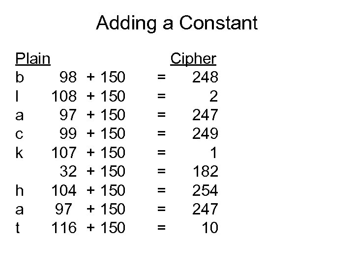 Adding a Constant Plain b 98 l 108 a 97 c 99 k 107