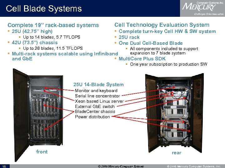 "Cell Blade Systems Complete 19"" rack-based systems • 25 U (42. 75"" high) §"