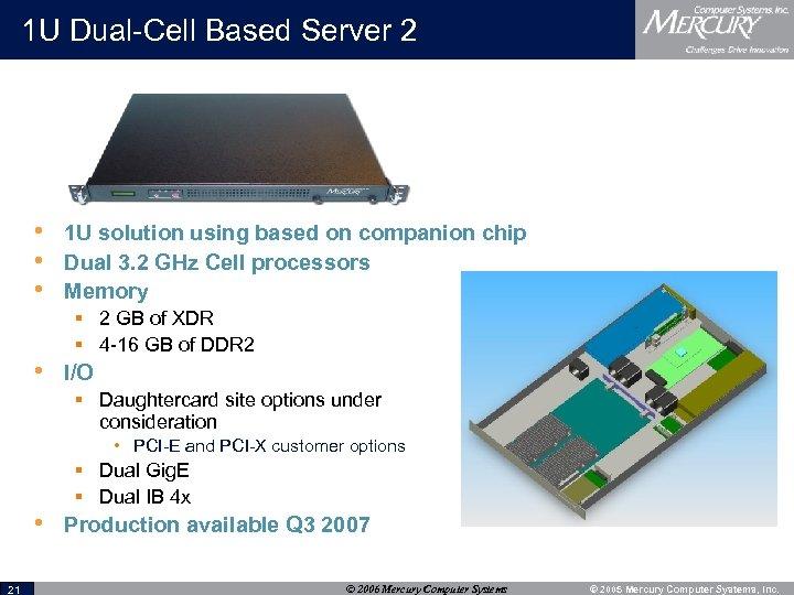1 U Dual-Cell Based Server 2 • 1 U solution using based on companion