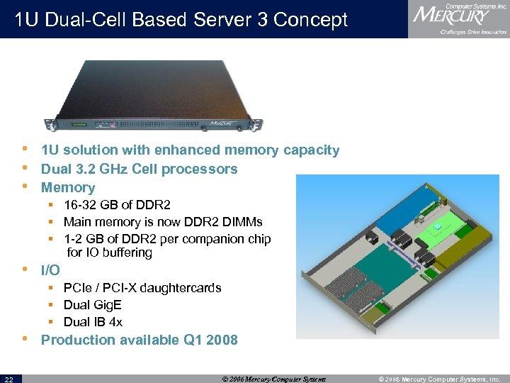 1 U Dual-Cell Based Server 3 Concept • 1 U solution with enhanced memory