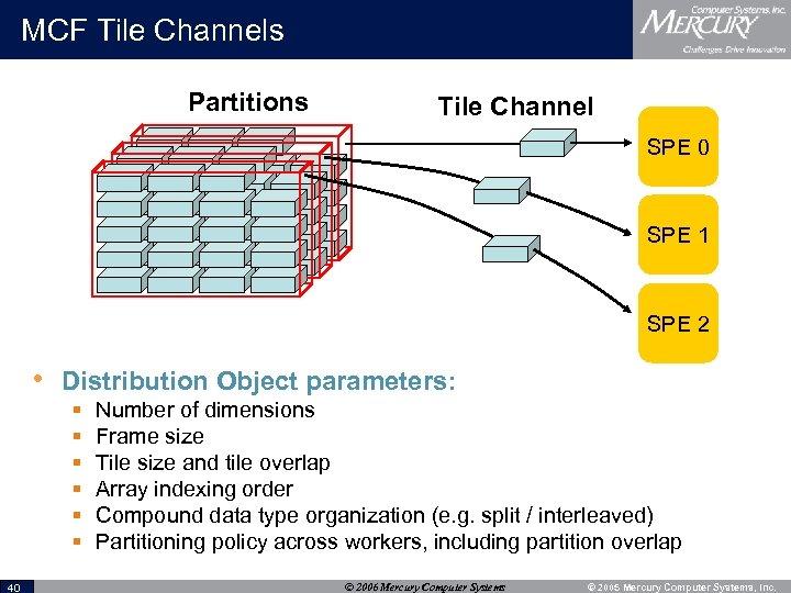 MCF Tile Channels Partitions Tile Channel SPE 0 SPE 1 SPE 2 • Distribution