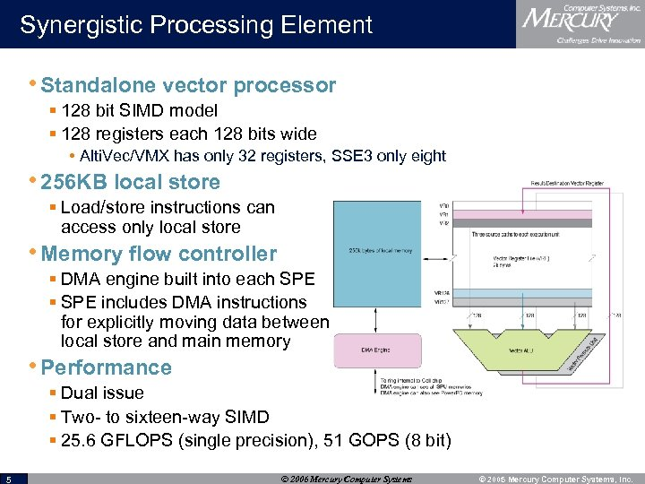 Synergistic Processing Element • Standalone vector processor § 128 bit SIMD model § 128