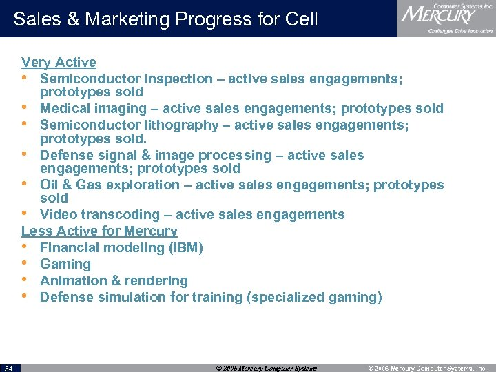 Sales & Marketing Progress for Cell Very Active • Semiconductor inspection – active sales