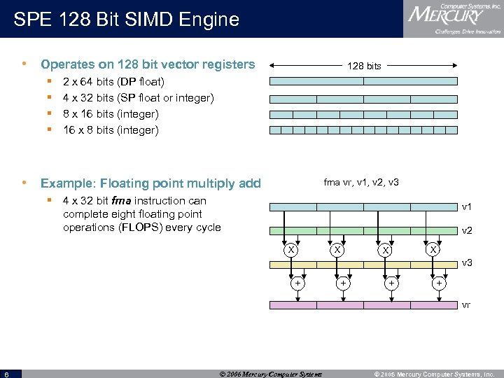 SPE 128 Bit SIMD Engine • Operates on 128 bit vector registers § §