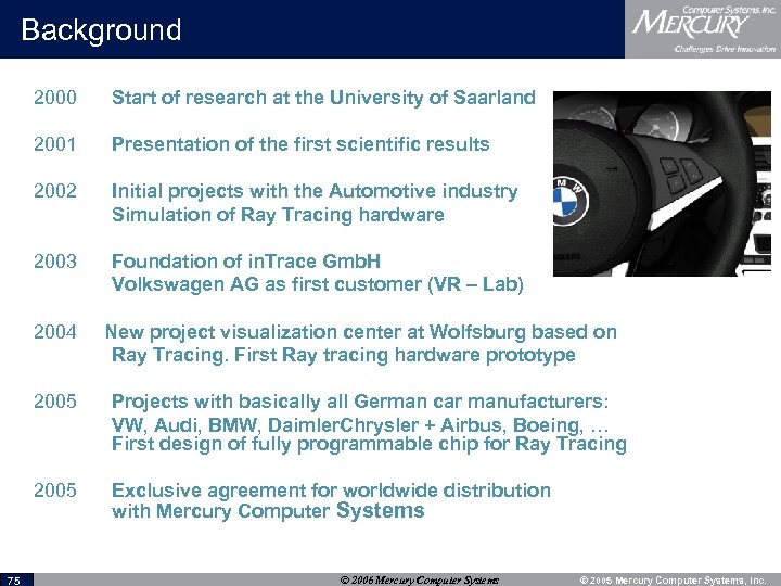 Background 2000 Start of research at the University of Saarland 2001 Presentation of the