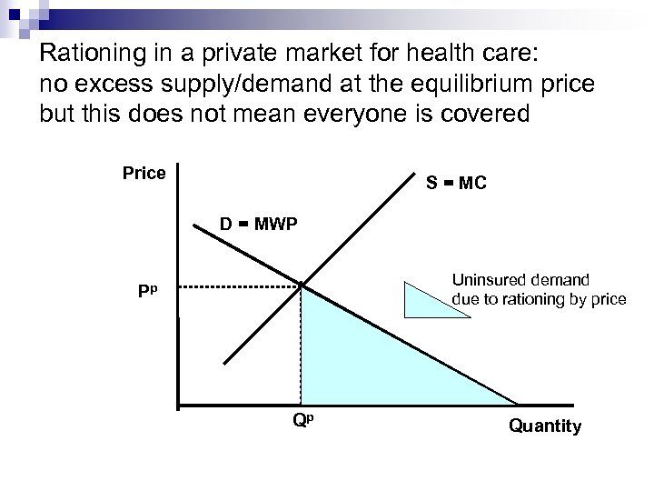 Rationing in a private market for health care: no excess supply/demand at the equilibrium