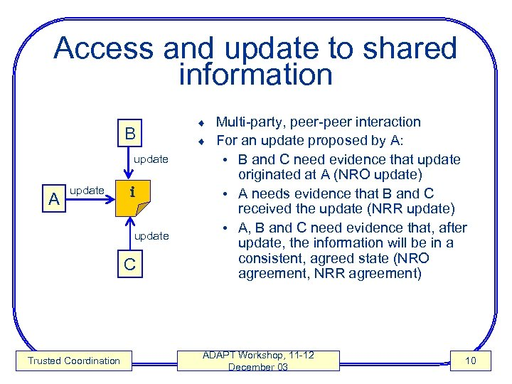 Access and update to shared information B update A update i update C Trusted