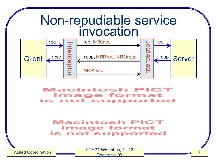 Client Trusted Coordination resp Interceptor req, NROreq resp, NRRreq, NROresp NRRresp ADAPT Workshop, 11